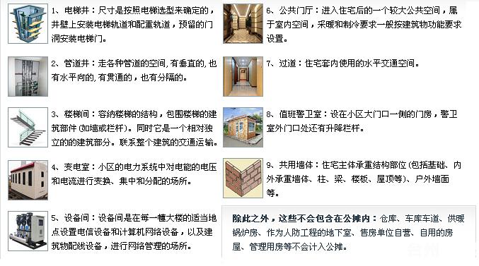 南京房产:房屋面积去哪了?快速看懂公摊面积那些事