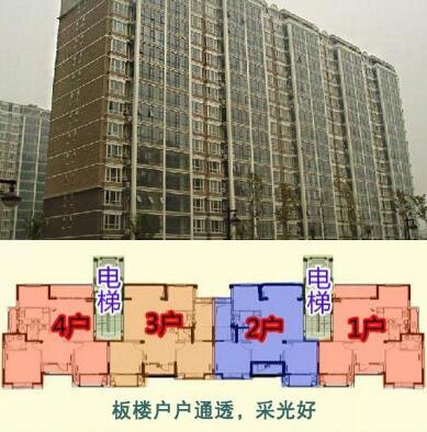 石家庄房产:板楼塔楼和板塔结合,这三种建筑有啥区别?