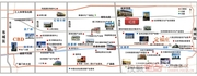 红庄国际文化保税创新园交通图