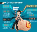 """有钱就是任性 搜狐焦点""""e购贷""""申请总额破亿"""