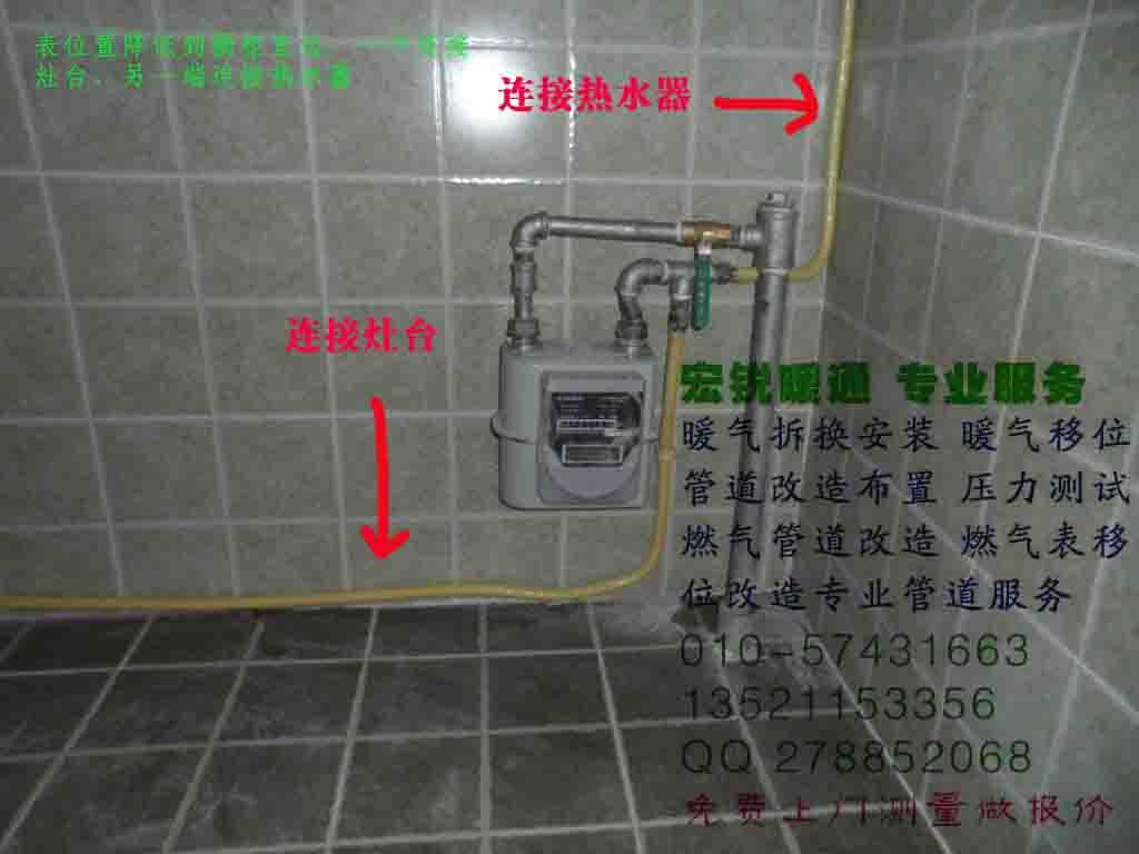 图 燃气管道安装改造使用安全常识图片