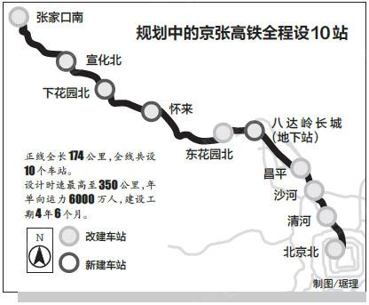 (京张高铁最新规划图)-京张城际高铁沿线楼盘分析 河北篇