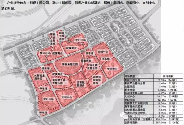 恒大文化旅游城看环官厅 规划篇 之怀来绿色星梦传媒港项目