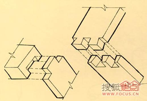 图:家具的灵魂——榫卯结构!