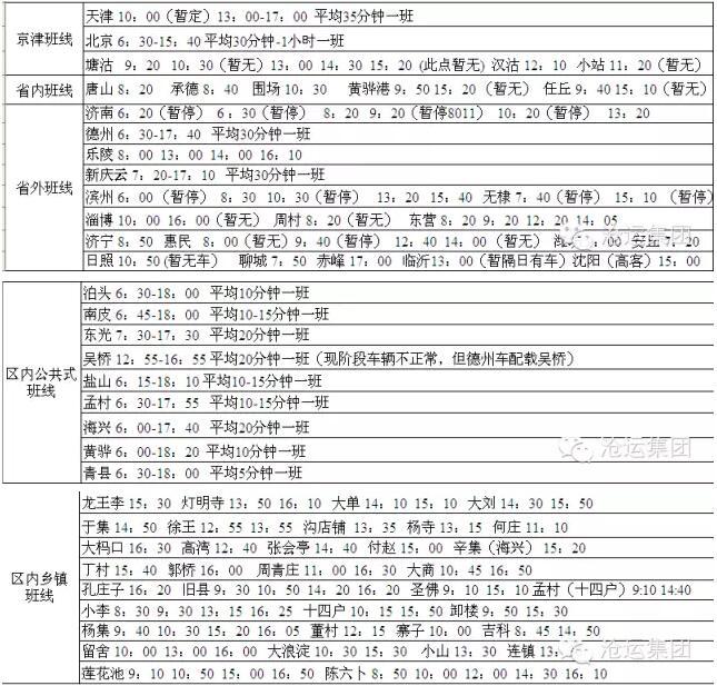 沧州东汽车站冬季班车时刻表