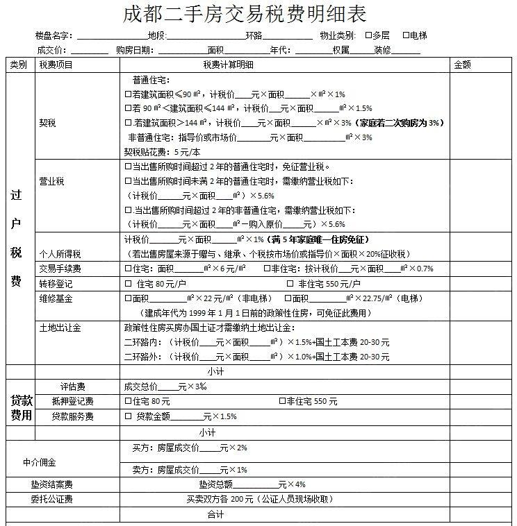 惠州上排二手房有房产证的房出售_2016二手房改房买卖合同范本_二手房税率