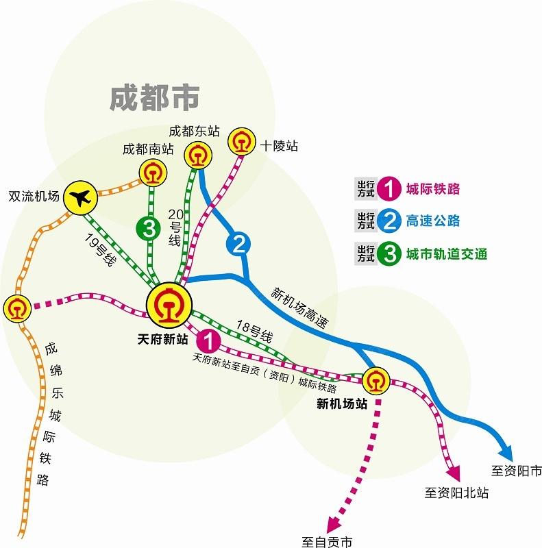 自贡2030规划图