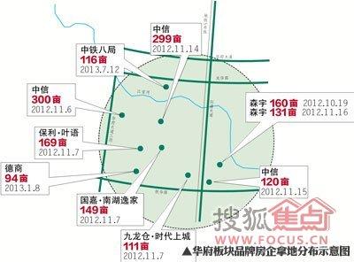 2014成都楼市热门版块预测 买房选对区域坐等升值图片