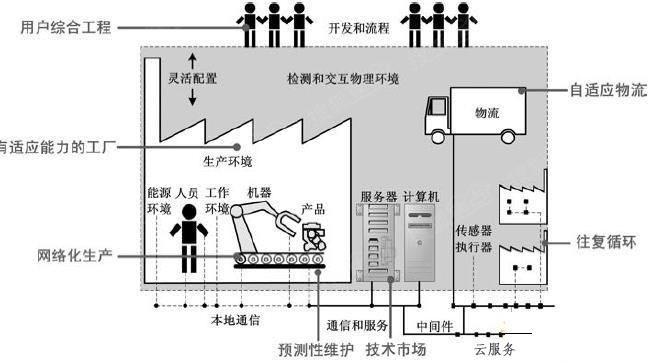 工厂标准电路图