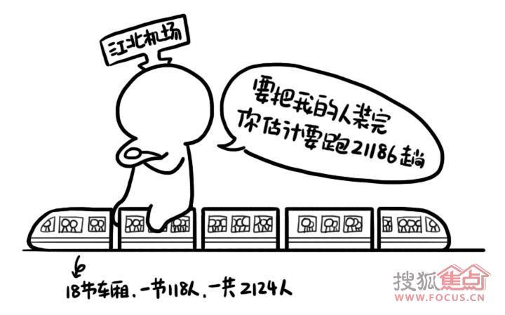 """两江""""最""""系列之西部最大的飞机场,空港机场"""