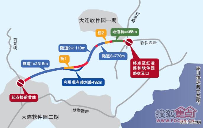 旅顺2030规划图