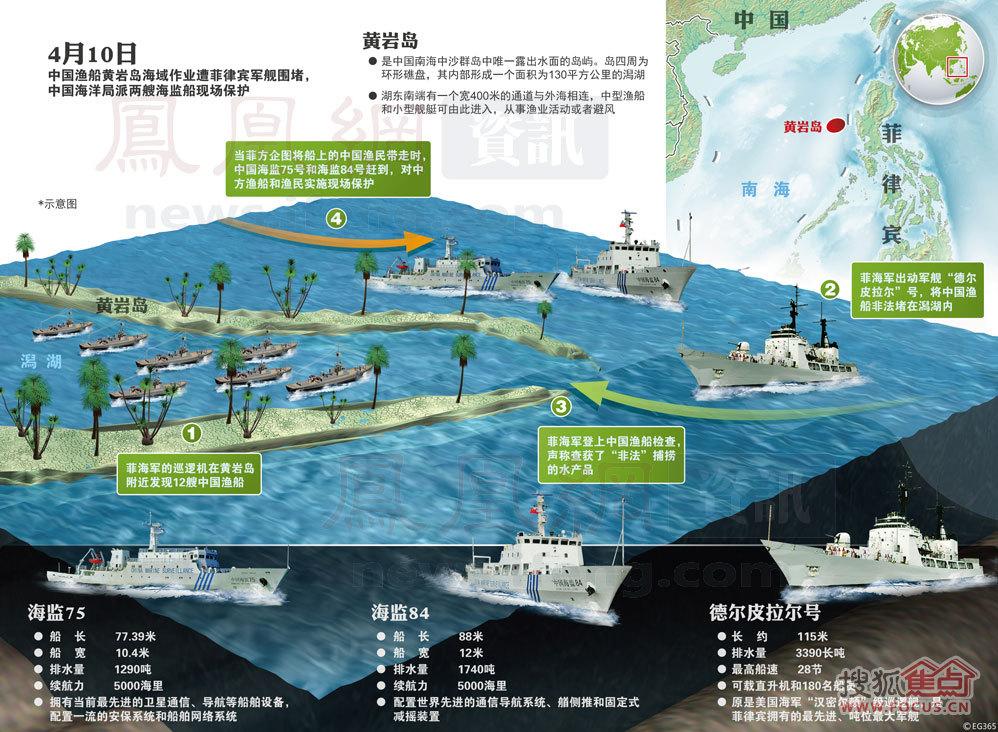图:菲律宾称将暂停与中国就黄岩岛进行外交对话