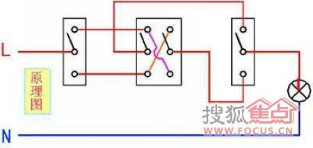 每个单刀双掷开关有三个接线端