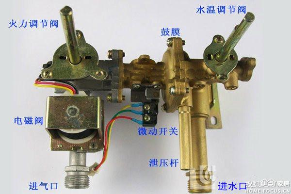 水气联动装置的作用是保证在水压足够且被引进热交换器流动时,燃气图片