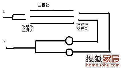 双开双控-西安装修论坛-搜狐家居网
