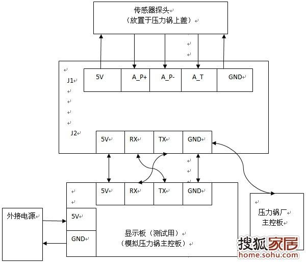 0b6630qp压力锅芯片电路图