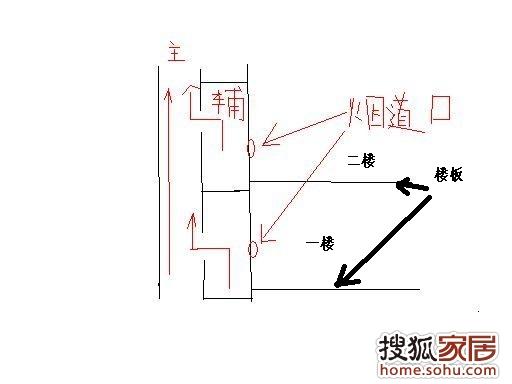 电路 电路图 电子 设计图 原理图 512_384