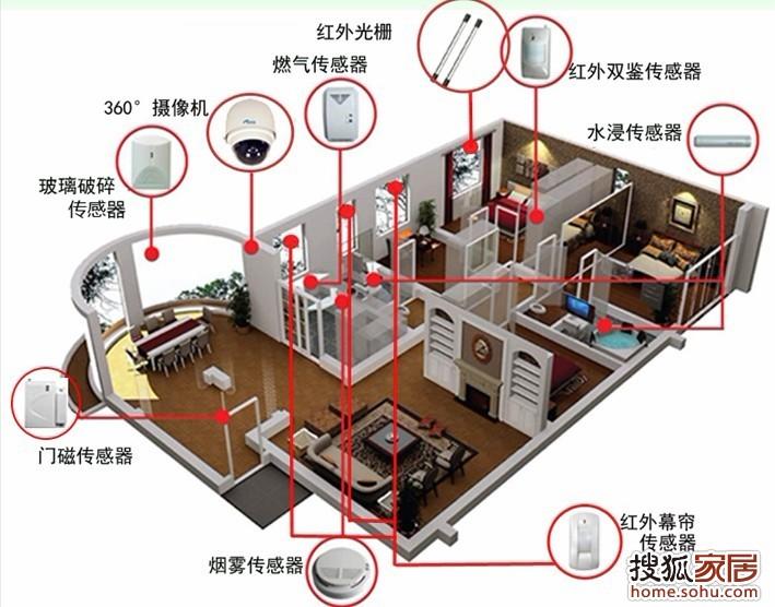 安防监控系统摄像机线数是什么意思图片
