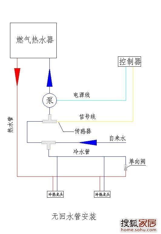 图:燃气热水器热水循环系统,欢迎大家讨论!