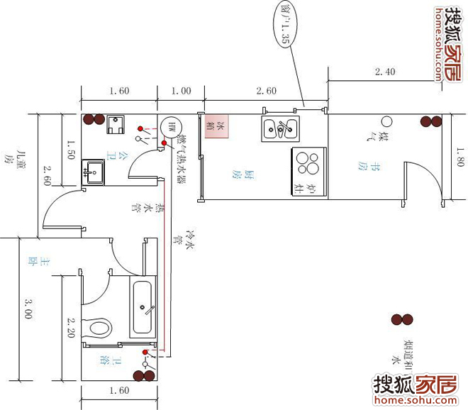 2-b7-装修论坛-搜狐家居网