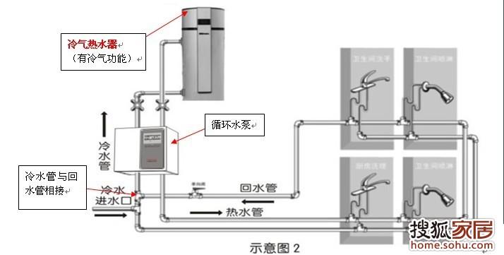 图:装修小窍门:水龙头一开,热水即来,怎样做到,装修达人支招