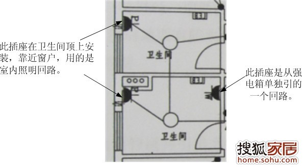 回复:图:咨询卫生间电路设置-西安装修-搜狐家居网