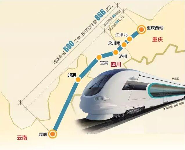 未来昆明到重庆坐高铁只需2小时!