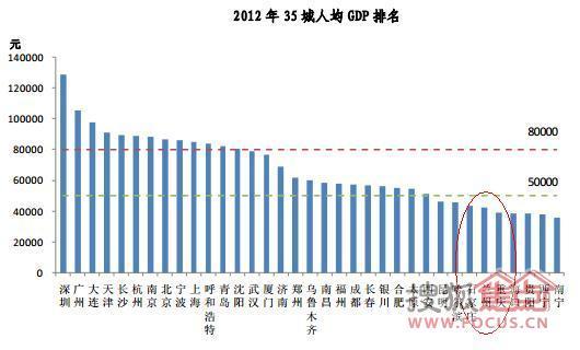 国人均收入水平_兰州人均收入水平