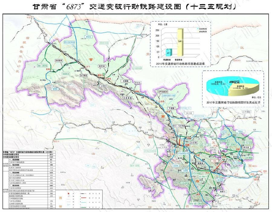 转:【6873】甘肃省铁路建设任务图(铁路十三五规划图)