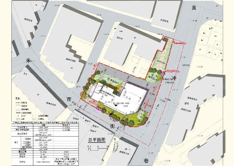 文章内容 >> 历史街区规划设计方法研究  历史文化街区核心保护范围