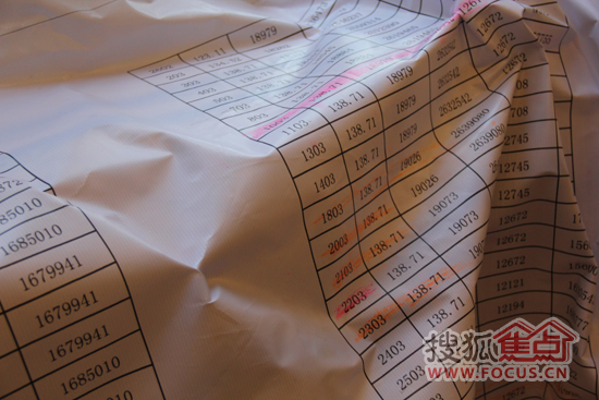被撕落的价目表可见已售出房源