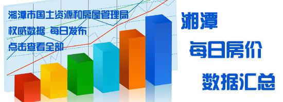 湘潭10月11日商品房网签182套,住宅网签98套