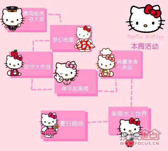 """""""萌神""""hello kitty 即将空降碧桂园凤凰城"""