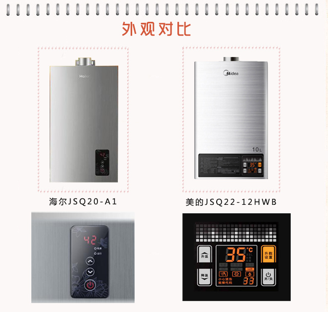 对比导购:智能恒温 海尔燃气热水器pk美的