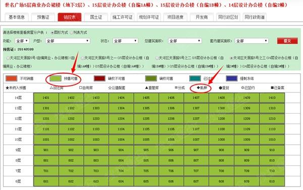 阳光家缘信息显示,世名广场预售项目均可售,无抵押标记