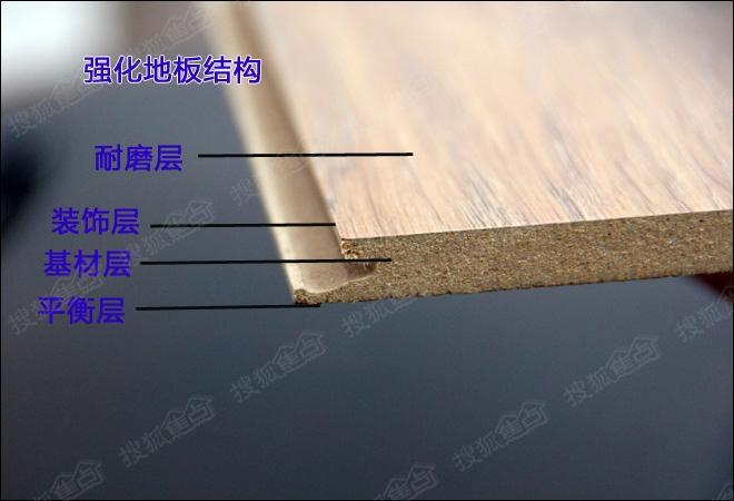 强化地板结构