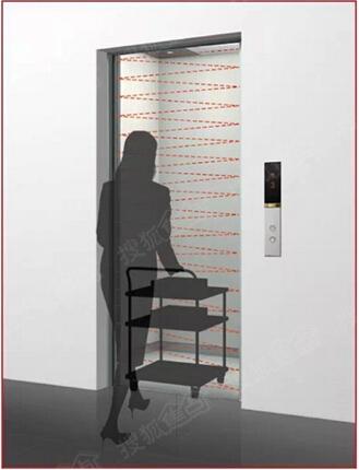 > [云玺]盛启新高效商务时代 超高速电梯零等待     人性化的轿门光幕