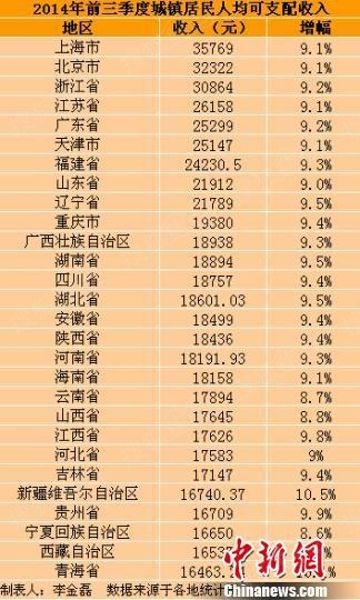 世界各国gdp排名_河北省人均gdp