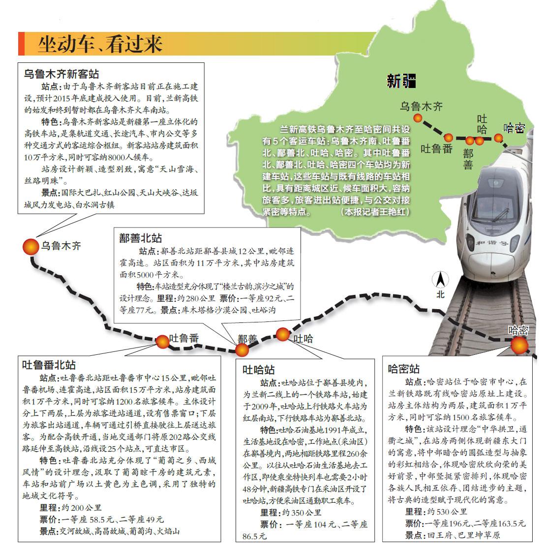 兰新高铁乌鲁木齐南至哈密段16日开通运营