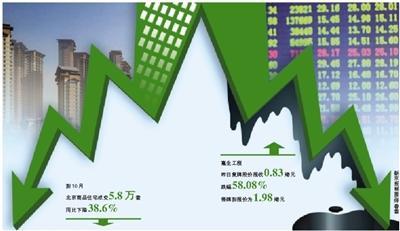 前10月北京商品住宅成交量创6年新低