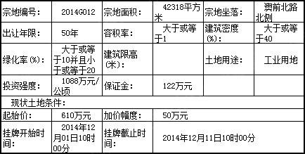 闽清将以挂牌方式出让宗地2014挂(工业)2号地