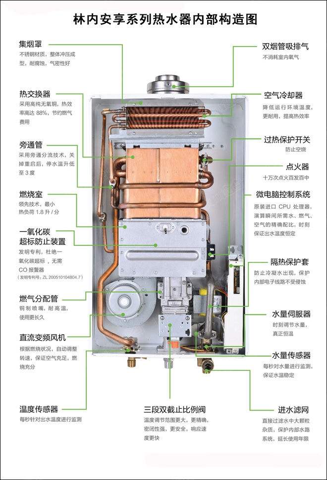 装一网 贵港站 世界燃气专家 公司动态 林内安享系列平衡式热水器评测图片