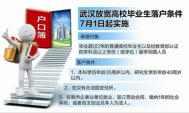 武汉2020-09-26起放宽高校毕业生落户政策