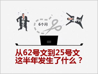 第71期:京产业禁限目录四环内禁新建写字楼