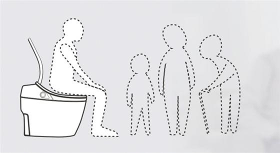 智能家居时代来临 智能马桶又该如何发展?图片