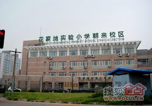 北京医学院附属中学_医疗:北京航空中心医院,同仁医院朝阳眼科门诊,亚运村医院,安贞