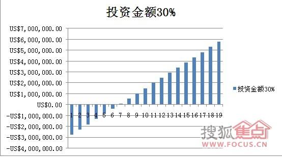 收入证明范本_揭秘朝鲜人民真实收入_银行总收入