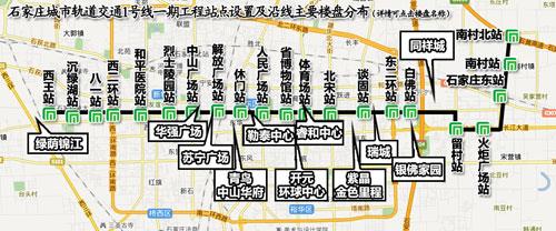 石家庄地铁1号线规划及沿线楼盘示意图-邢台75公里地铁抢先揭秘 独家