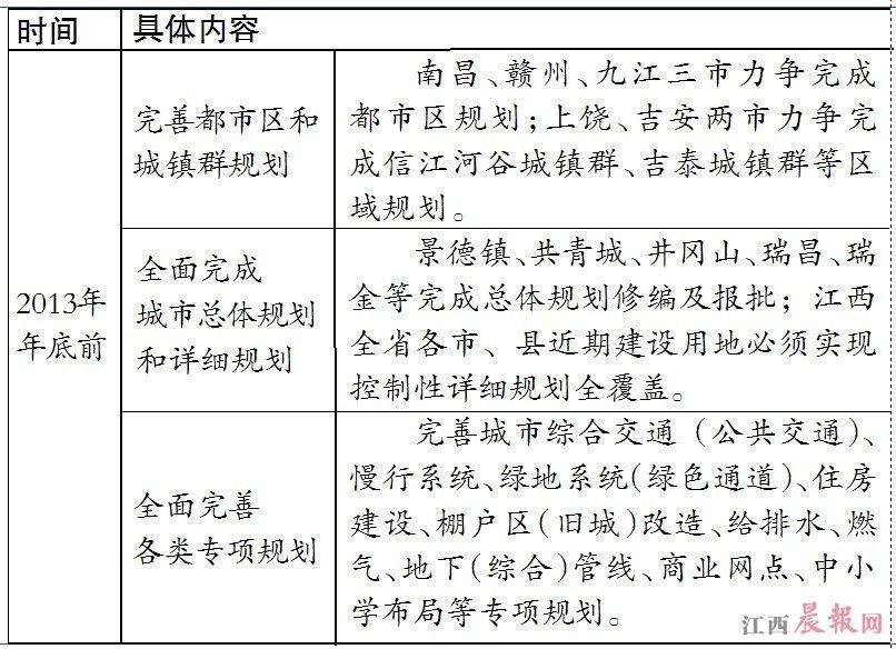 九江常住人口_该市人口普查办主任熊晓红向记者透露