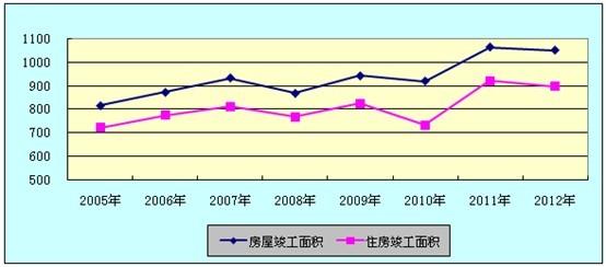 房产人均多少_农村人均年收入是多少
